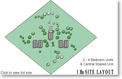 Corporate Cluster Site Layout
